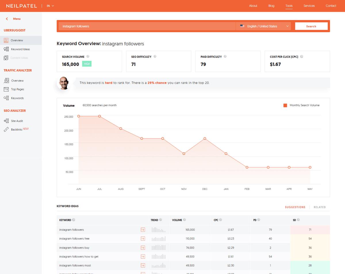 ubersuggest free seo tool