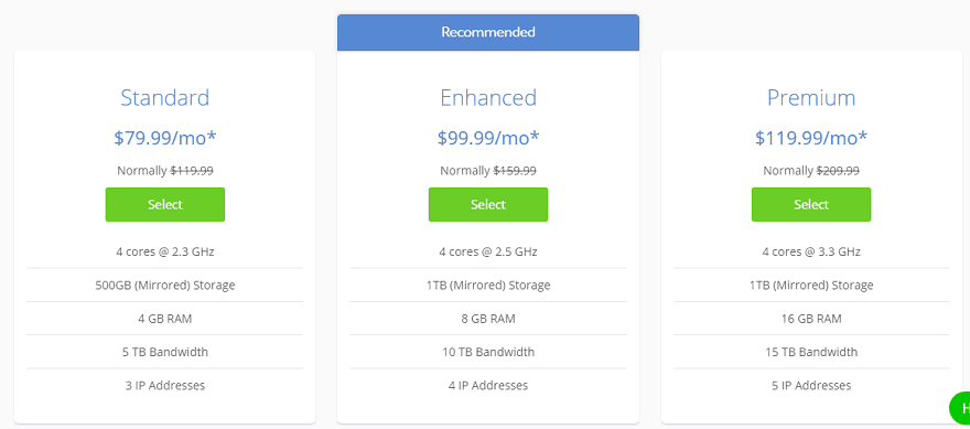 bluehost webhosting review