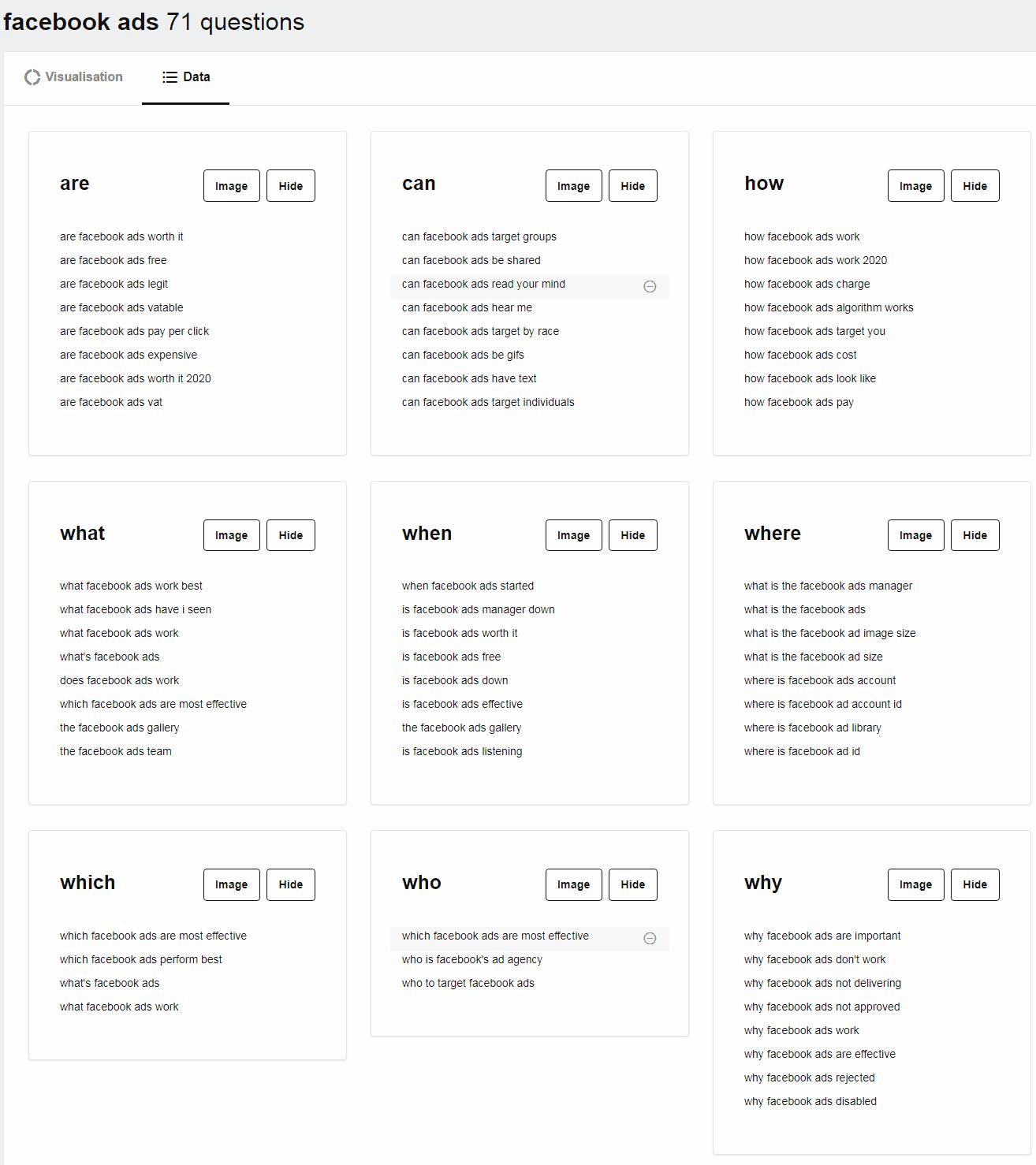keyword ideas using a free tool
