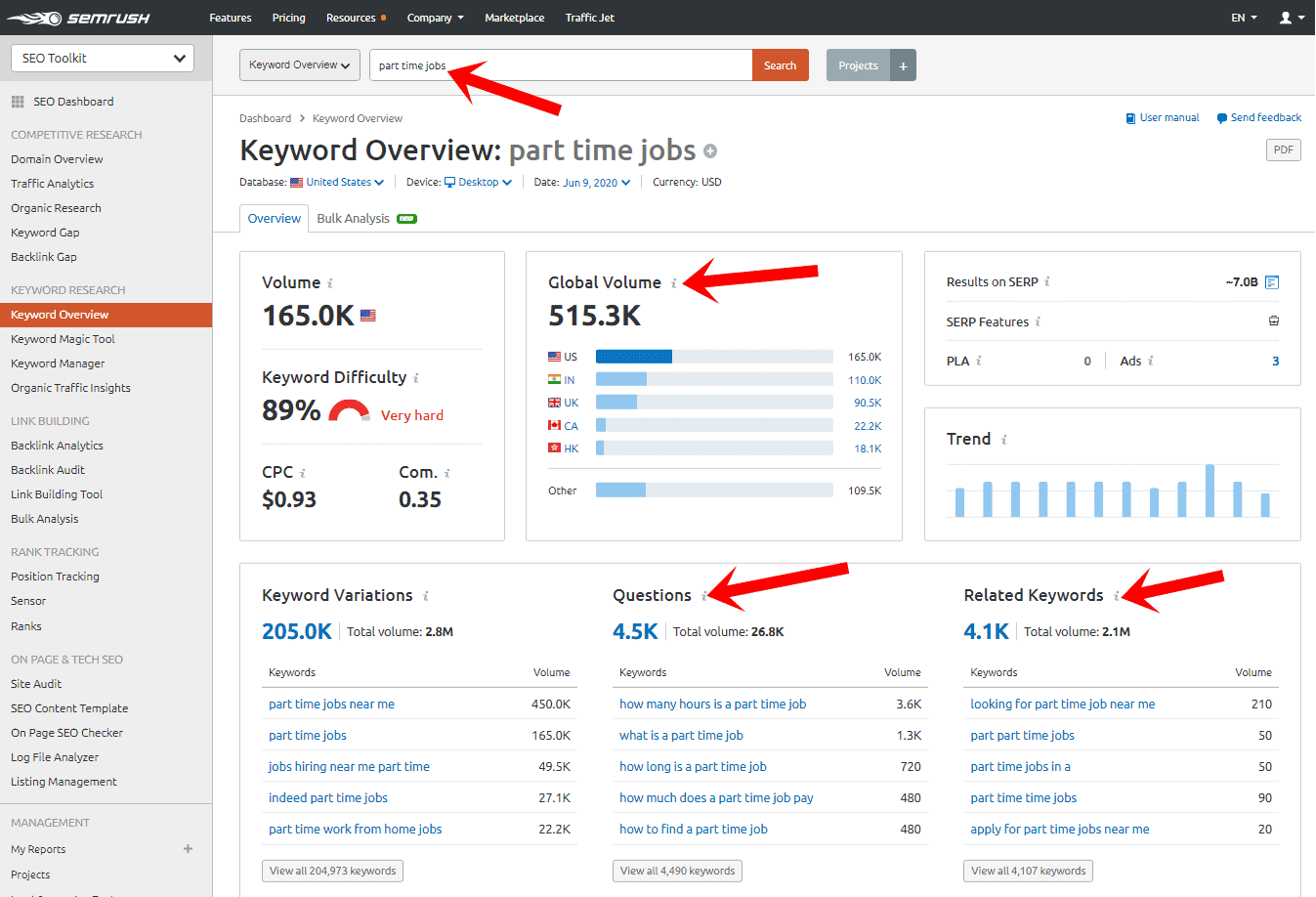 keyword research for on page seo