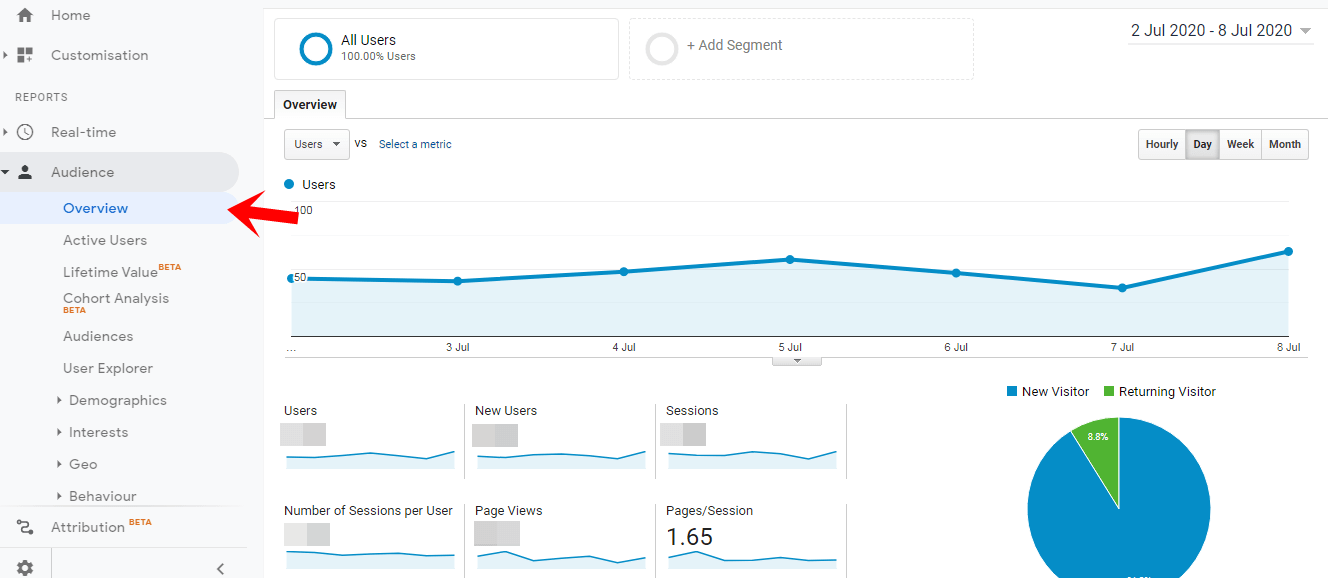 how to use google analytics for beginners